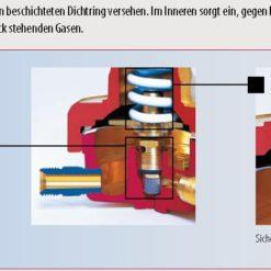 200 bar Flaschendruckminderer für CO2 /Argon Arbeitsdruck 0-30 Ltr./Min.-487
